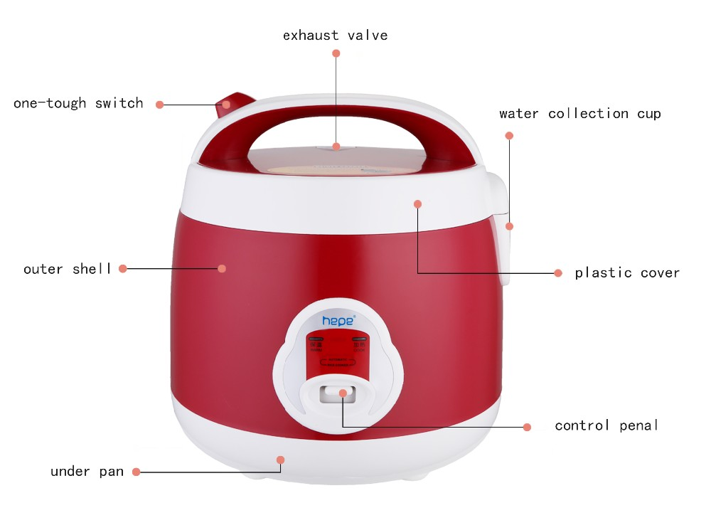 how to clean rice cooker heating element