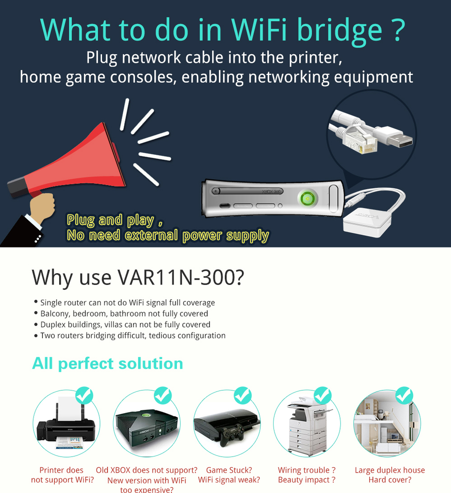 Hot sale 300Mbps Portable VONETS VAR11N-300 wifi router long distance