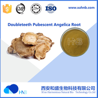 100% Pure Radix Angelicae Tuhuo P.E. Radix Angelicae Pubescentis Extract with High Quality