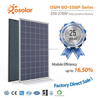 Factory direct sale 60 cells low price panel solar de 260wuat | panel solar