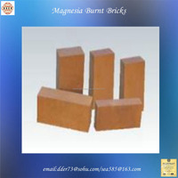 FC clinker bricks for converter
