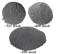 silicon powder used as antioxidant in refractory