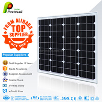 Powerwell Solar 75w 18v mono solar panel A grade high efficiency competitive price with all certifications