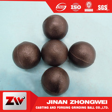 hot rolled steel ball/ball mill grinding media
