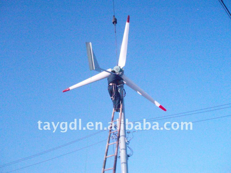 Horizontal Axis Wind Generation Set