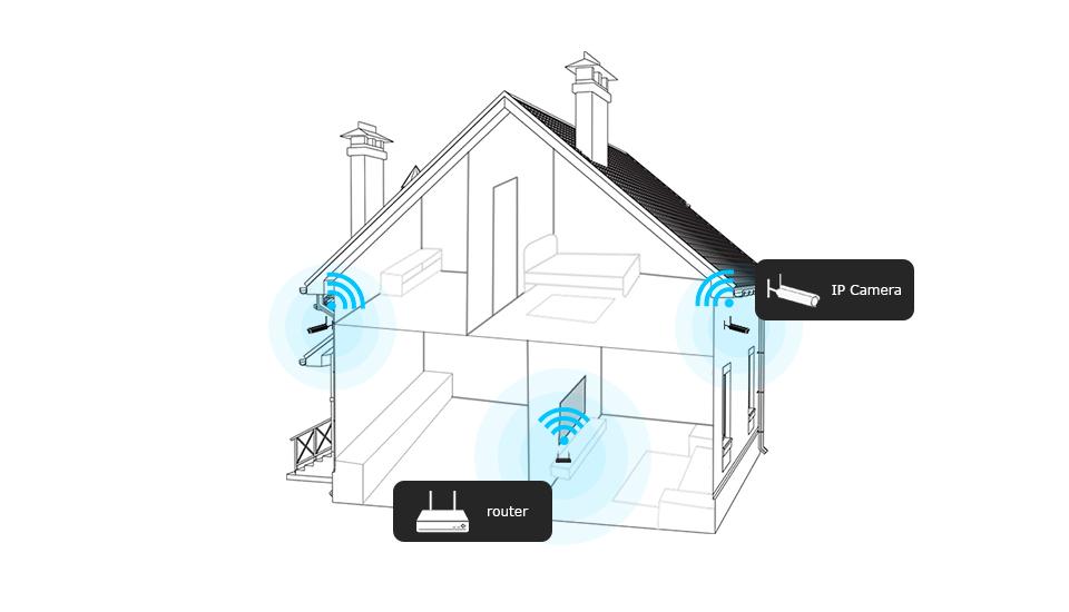 home camera system 2