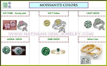 Moissanite Light Green, Medium Green, Dark green, Peachy Pink, Yellow, Forever Brilliant White Colors at Wholesale prices