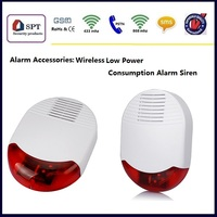 Wireless Outdoor Low Power Consumption Alarm
