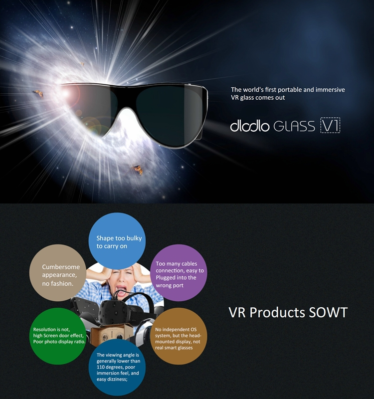 Android 4.4.2 HD 3D Smart Portable Impresive Virtual Reality VR Glasses