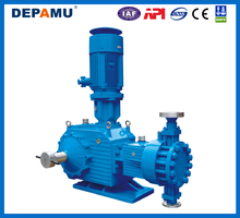 Hydraulic Metering Pump Series & anti scalant dosing pump