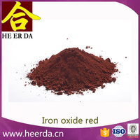 price list Iron oxide red