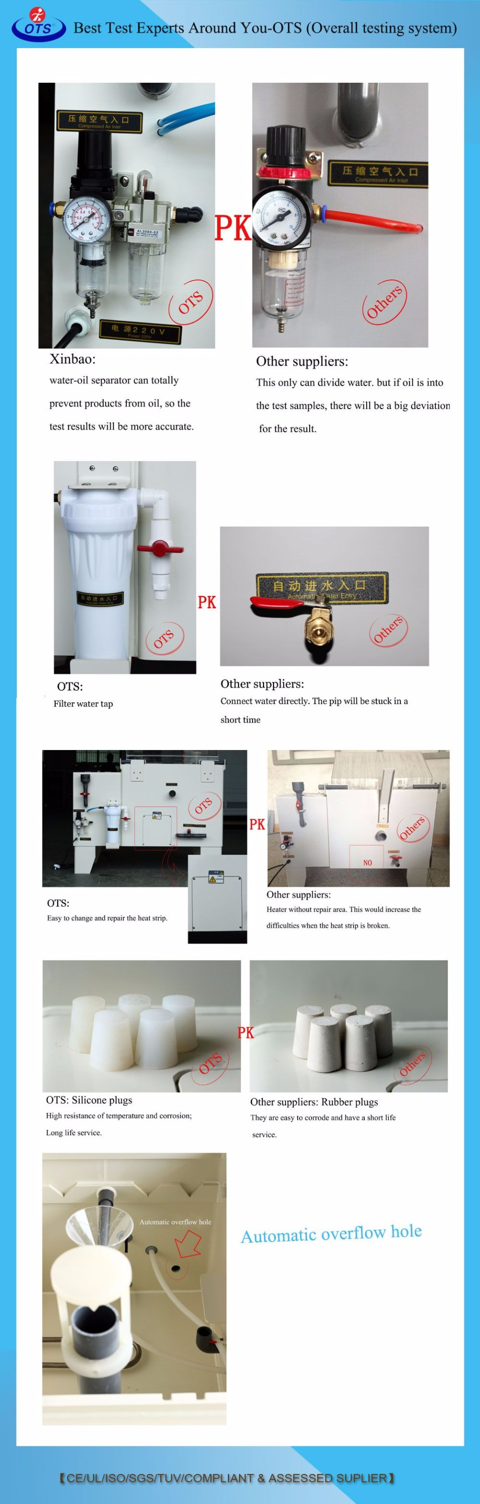 Pcb Circuit Board Salt Spray Corrosion Test Equipment Saline Testing Controlled Chamber Fog Tester Astm B117