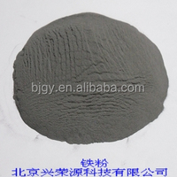 Special Iron powder for medicine and food additive