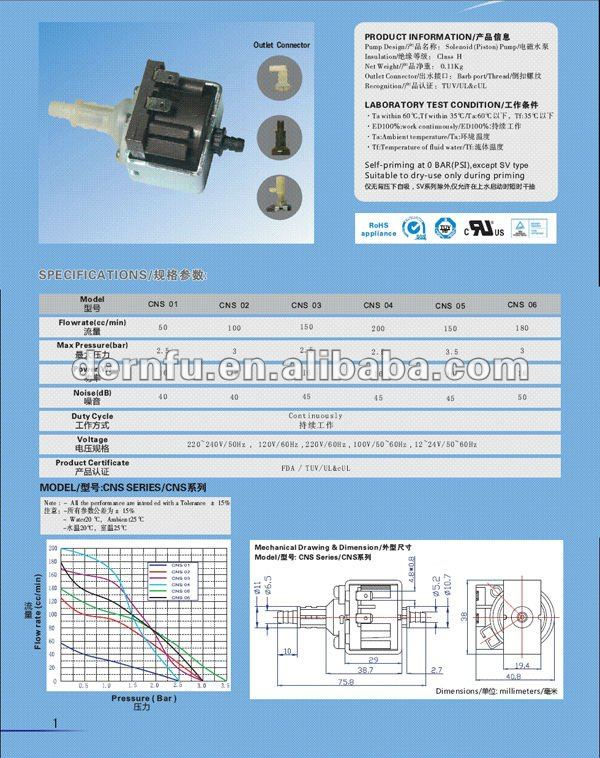 200CC/min,3.0bars, 16W, solenoid water pumps for Stage smoke machine,Sprayer, Steam Cleaner