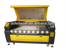 CO2 3mm Stainless Steel/30mm Acrylic Laser Cutting Machine Price
