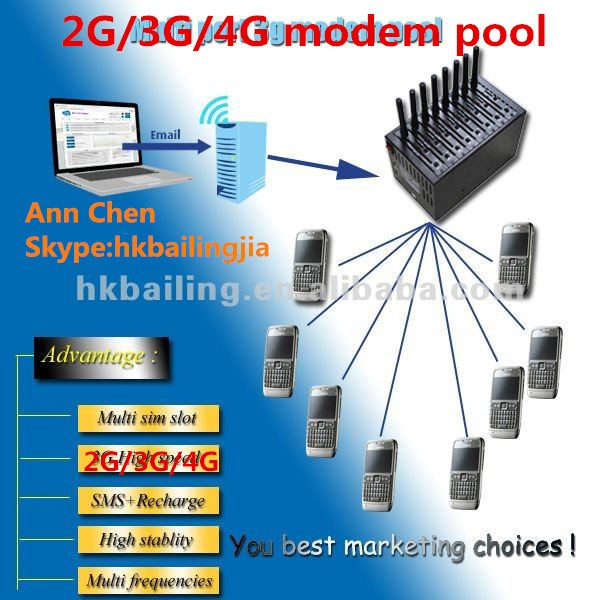 Hot sale SIMCOM SIM5215 /SIM5216 Bulk SMS Machine 3G 16 Port Modem Pool