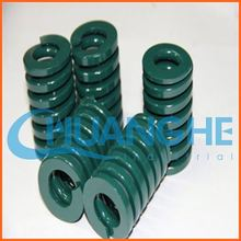 china supplier compression lockable gas spring
