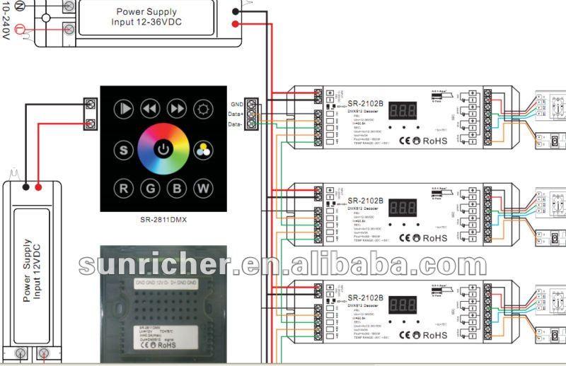Manual Rgb Led Controller