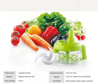 Multi-function Food Grade Plastic Master Slicer with 3 cutters