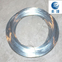 GOOD PRICE ELECTRO ELECTRIC GALVANIZED IRON WIRE COMMON NAIL WIRE FOR CONSTRUCTION