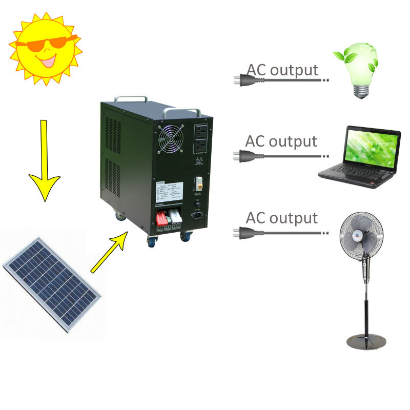 300W Off Grid Solar Power Generator PV system for fans, TV and lightings
