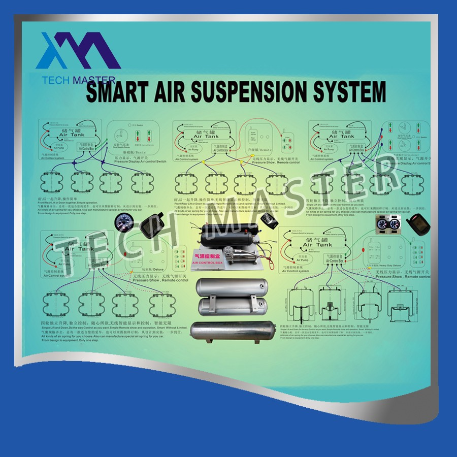 Smart air suspension system