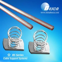 Zinc Plated Threaded Rod and Spring Nut