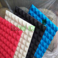 soundproofing lowes /soundproofing pyrmaid foam panels