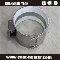 Ceramic band heater for injection moulding