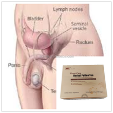 Safe and High quality herbal supplements for enlarged prostate gland ,with the best effect