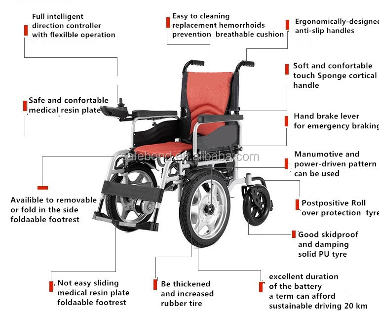 2017 Low Price Medical Equipment Electric Wheelchair Buy Electric Wheelchair Wheelchair