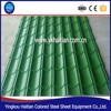 China building material supplier provide Galvanized Sheet Material colored Corrugated roof tile