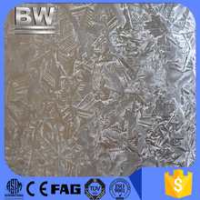 Mill Test Certificate Galvanized Steel Sheet, Galvanized Steel Metal Iron Plate Steel Sheet Hs Code