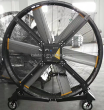 HVLS Waterproof 2m air blower industrial ventilation cooling automatic outdoor commercial fans