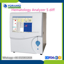 Cheapest Blood cell analyzer fully automatic / 60 tests/h CBC machine / Low hematology analyzer price