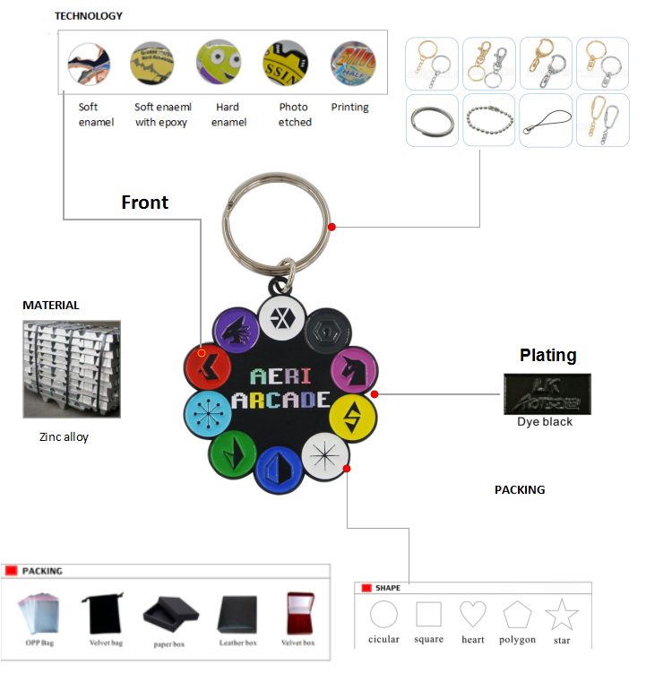 promotion cheap blank sublimation zinc alloy keychain with keyring