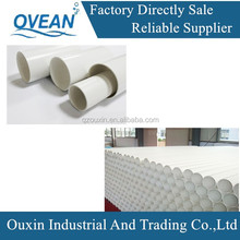 PVC Pipe Manufacturer Schedule 40 white Plastic PVC Pipe
