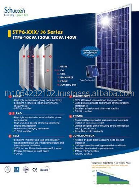 Schutten Solar Poly-Crystalline 156x156 mm, Made in Thailand