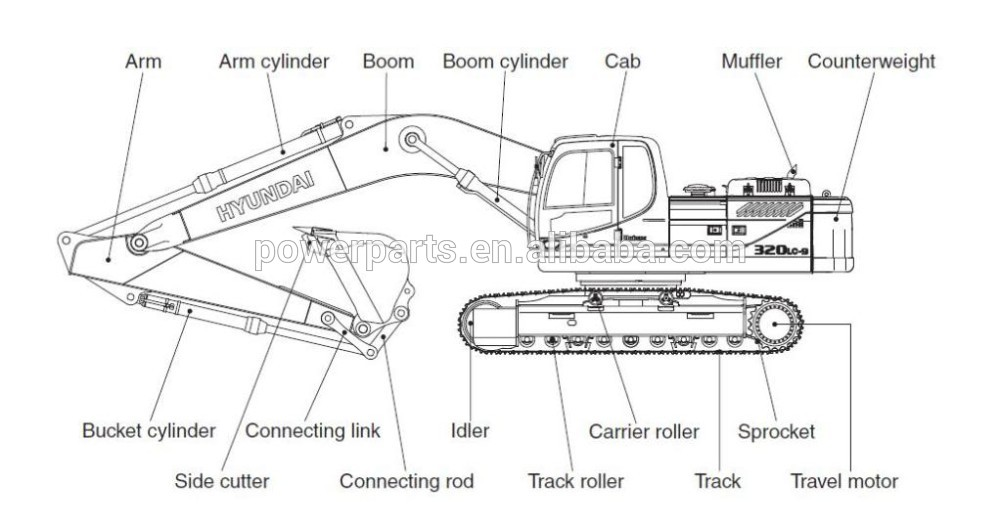 peco track catalogue pdf australia