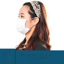 2014 China Supplier N95 Standard High Quality Spray Painting Mask