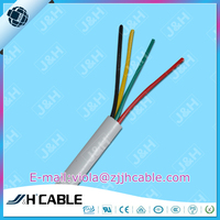 CE control cable 4 cores 1.5mm2 unshield indoor and outdoor rohs