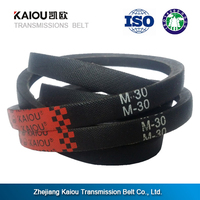 anti-abrasive and strong recommend Classical wrapped v belts import and export company