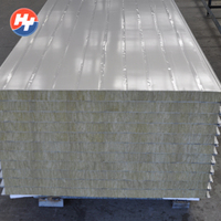 Soundproof prefabricated galvanized steel composite wall panel