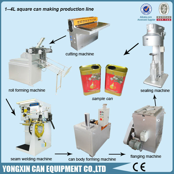 Chemical 1-4l square tin can production line