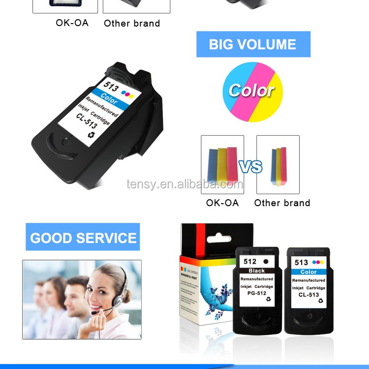 ink cartridge for canon PG512 CL513 PIXMA MP240 MP250 MP270 MP272