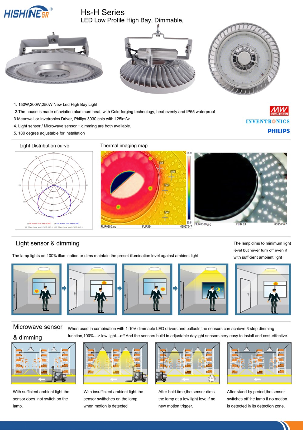 New patent design 150w led high bay light with microwave motion sensor