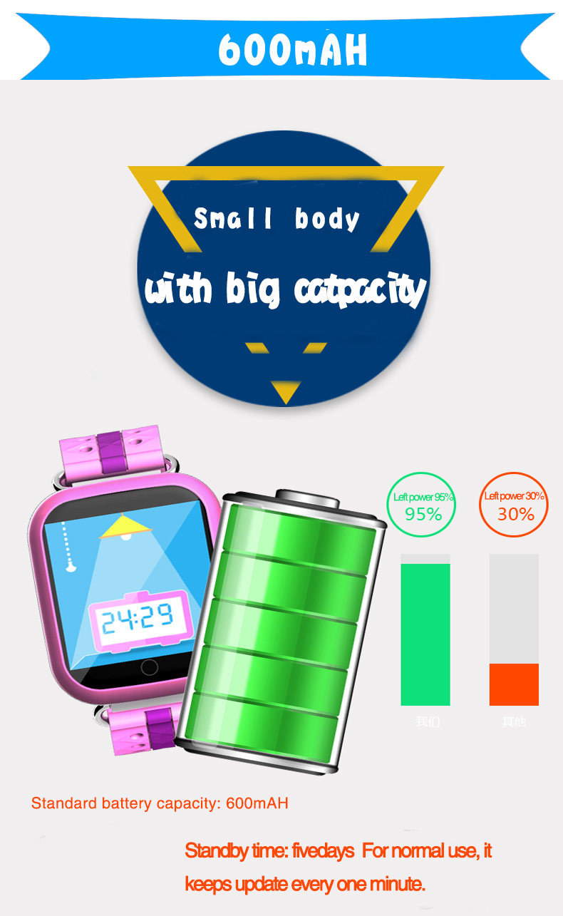 "q750 child gps tracker bracelet with wifi early learning,1.54"" Touch Screen Early Childhood smart baby watch q750 with gps,wifi"
