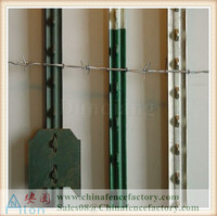 Cheap metal t fence post wholesale
