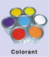 ecology friendly CM pigment paste / colorant for colored paint