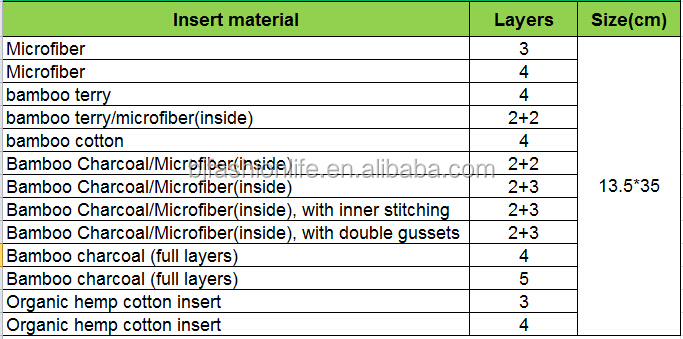 Naughtybaby 5 layers bamboo charcoal 4 layers cotton hemp diaper inserts nappy liners urine changing pad